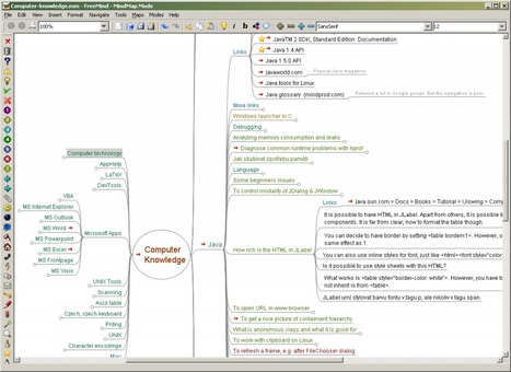 Free Mind Mapping Tools to Double Up your Productivity | Art of Hosting | Scoop.it