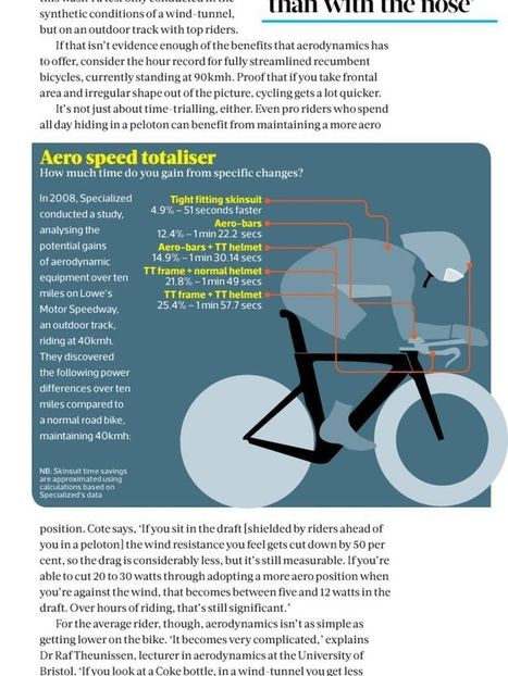 Aerodynamics in cycling | Prelim PDHPE Core 2 | Pinterest | Senior PDHPE | Scoop.it