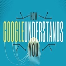 How Google Applies Big Data To Know You | SmartData Collective | Big Data | Scoop.it