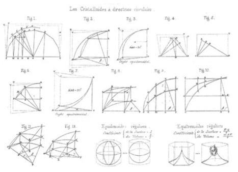La geometría de los 'cristaloides', según Léopold Hugo | Matemoción | Cuaderno de Cultura Científica | MatNet | Scoop.it