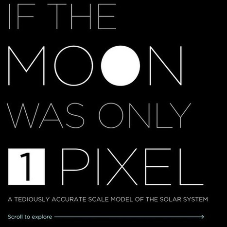 If the Moon Was Only 1 Pixel - A tediously accurate map of the solar system   Astronomy and Science   Scoop.it