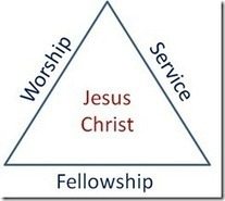Attempts at Honesty - The balance between worship, service and fellowship | Christian News | Scoop.it