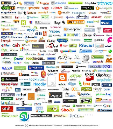 Réseaux sociaux et marque : amour impossible | Yann Kervarec | Web Marketing Magazine | Scoop.it