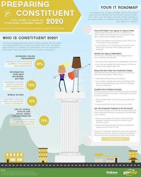 Preparing for Constituent 2020   Open Gov Chile   Scoop.it
