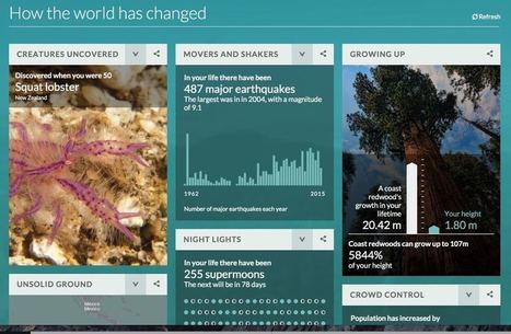 Que s'est-il passé dans le monde depuis le jour de votre naissance ? - Les Outils du Web | Les outils du Web 2.0 | Scoop.it
