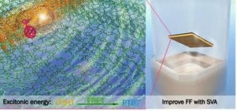 Efficient Polymer Solar Cells   S&TScan   Scoop.it