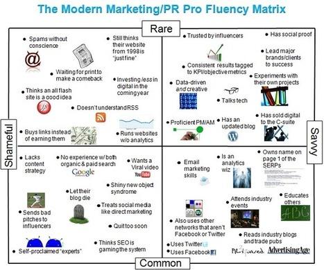 Comment identifier les pros du marketing digital et des RP 2.0 ?   Retail technologies   Scoop.it