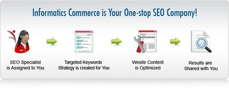SEO Services in Houston - Informatics Commerce | Informatics Commerce | Scoop.it