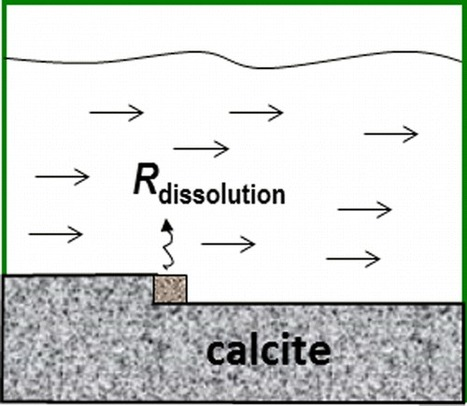 The Alkaline Dissolution Rate of Calcite   Mineralogy, Geochemistry, Mineral Surfaces & Nanogeoscience   Scoop.it