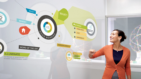 Corning's mind-blowing concept of a glass future | Corning Glass® | The Smart Glass. | Scoop.it