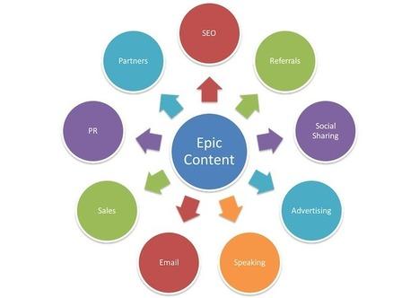 Content is No Longer King - It's Air   Web Content Enjoyneering   Scoop.it