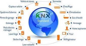 [Domotique] Qu'est-ce que le protocole KNX ? | Mon Habitat Vert | Télégestion et autre domotique | Scoop.it