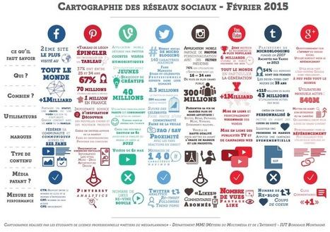 Cartographie des réseaux sociaux 2015 | MMI Bordeaux | Réseaux sociaux, Médias Sociaux, Identité Numérique, Communication | Scoop.it