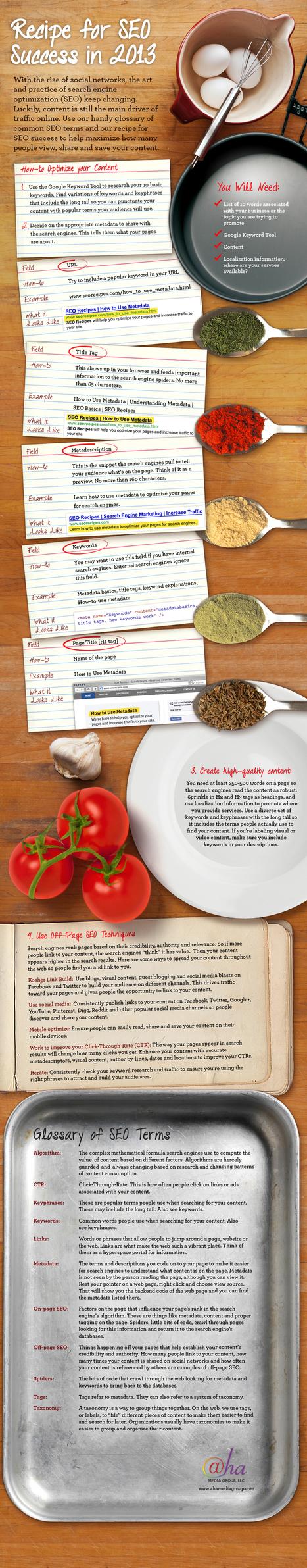 Infografica SEO: la ricetta del 2013 | Stellissimo SEO | Scoop.it