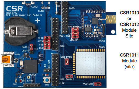 $99 CSR µEnergy Starter Development Kit for Bluetooth Smart   Embedded Systems News   Scoop.it