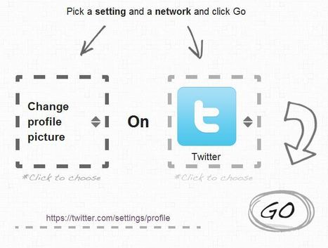 Easily manage all your social network settings | SOCIAL MEDIA, what we think about! | Scoop.it