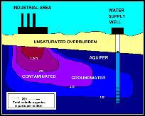 Evaluation of Indoor Air Quality | Geologic Resources | Air Dispersion Measurement | IndoorAirHygiene | Scoop.it