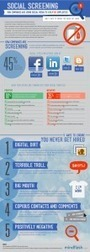 [INFOGRAPHIC] How Companies Use Social Media To Hire/Fire Employees | CareerEnlightenment.com | Eduployment | Scoop.it