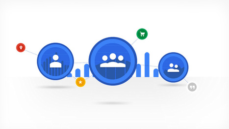 Inside Google Marketing: Our Programmatic Plans for 2016 | Campagnes Marketing | Scoop.it