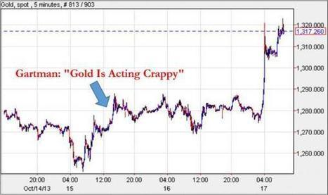 "Gartman October 15: ""Gold Is Acting Crappy... Looks Weak... Looks Awful"" | Zero Hedge | Commodities, Resource and Freedom | Scoop.it"