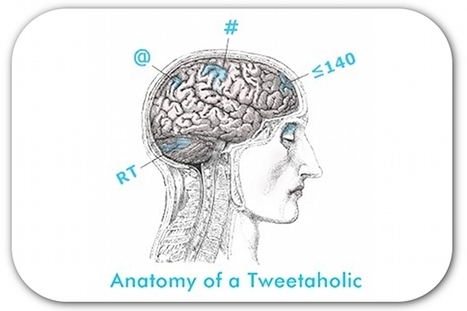 The anatomy of the perfect tweet | Social Media for Noobs | Scoop.it