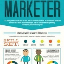 The Modern Day Marketer | Visual.ly | Revenue Marketing Automation | Scoop.it