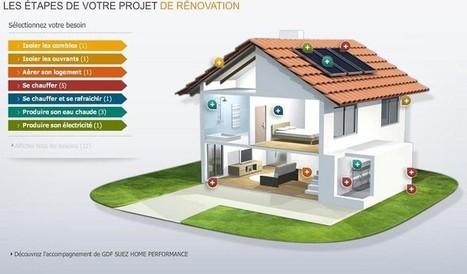 GDF SUEZ Home Performance rénove votre maison - Natura Sciences | Domotique | Scoop.it