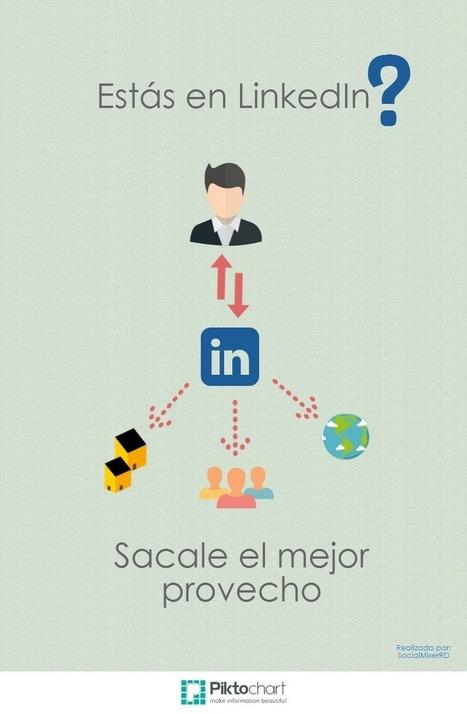 Errores que no debes cometer en tu perfil personal de LinkedIn | Web 2.0 | Scoop.it