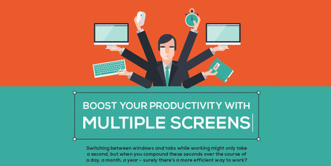 Take Your Productivity to the Next Level by Using Multiple Screens (we do this and it works!) | Moodle and Web 2.0 | Scoop.it