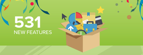 We added 531 NEW FEATURES in 2014 and why it doesn't matter! - Regpack BlogRegpack Blog | Software Trends | Scoop.it