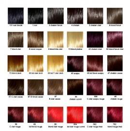 Les teintures pour cheveux passées au peigne fin | Projet Nesting | Toxique, soyons vigilant ! | Scoop.it