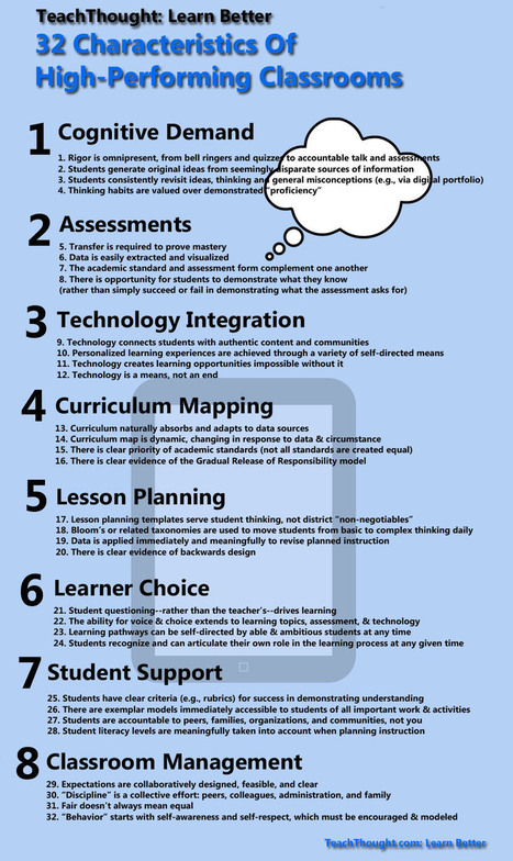 32 Characteristics Of High-Performing Classrooms | Leadership to change our schools' cultures for the 21st Century | Scoop.it