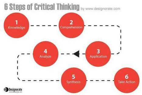 Seis pasos para lograr un pensamiento crítico eficaz | Educacion, ecologia y TIC | Scoop.it
