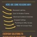 Avoid Heat Loss & Save Money (Infographic) | green infographics | Scoop.it
