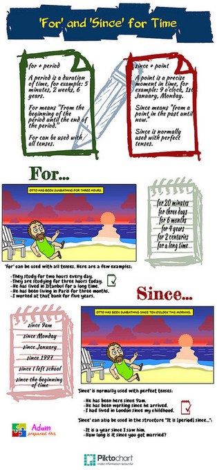 Infographic: 'for' and 'since' | Teach them English | Skolbiblioteket och lärande | Scoop.it