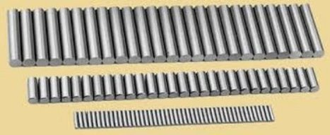 Various types of rollers manufacturers in India | Rollers and bearings manufacturers and exporters | Scoop.it