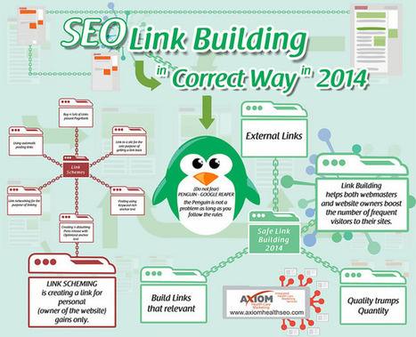 SEO: Link Building in Correct Way in 2014 | Practice  Management Systems | Scoop.it