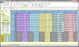 Microsoft Excel - Office IT Solutions | Microsoft Excel | Scoop.it