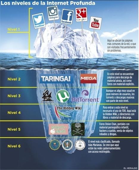 Qué es la Deep Web o Internet Profunda | El rincón de mferna | Scoop.it