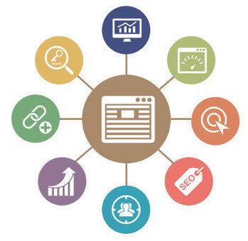 Digital Marketing Company | SEO Services Company New York | doodleblue | Scoop.it