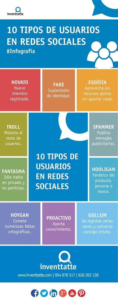 10 tipos de usuarios en Redes Sociales #infografia #infographic #socialmedia | Marketing  Online - Carlos Ruiz | Scoop.it
