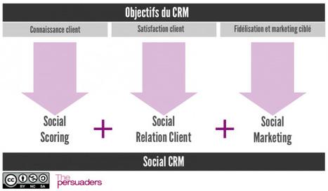 Enjeux de la digitalisation de la relation client à l'heure des médias sociaux - MediasSociaux.fr | webmarketing & community management | Scoop.it