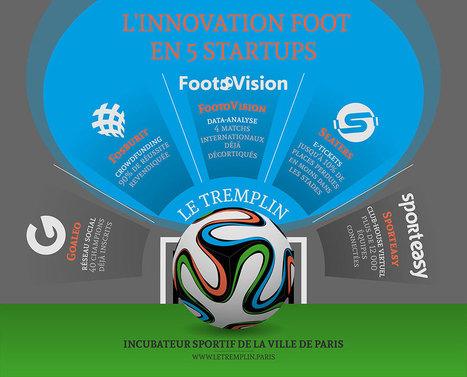 Le Tremplin : incubateur dédié au sport et à l'... | Innovation et service public | Scoop.it