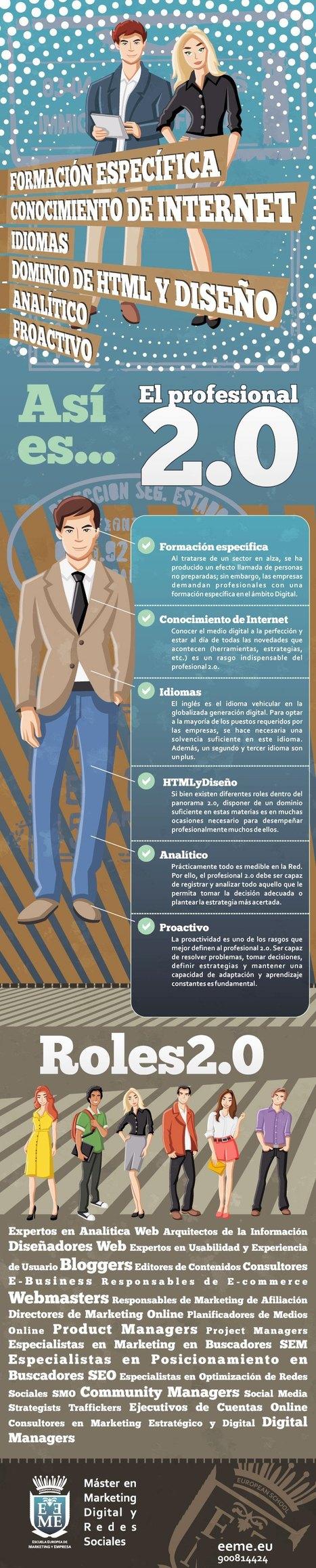 Profesional 2.0: ¿Cuáles son sus características? | TIC`s | Scoop.it