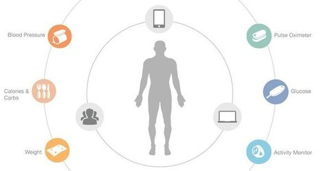 Xiaomi enters the mHealth market with $25 million investment in iHealth Lab | Digitized Health | Scoop.it