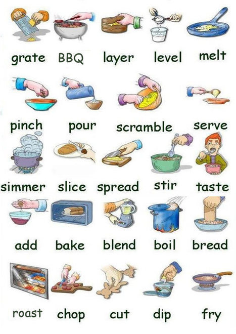 Preparing food and cooking learning basic English | Food Science and Technology | Scoop.it