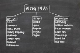 Blog Marketing for Business Success | Stacey K Online | StaceyK | Scoop.it
