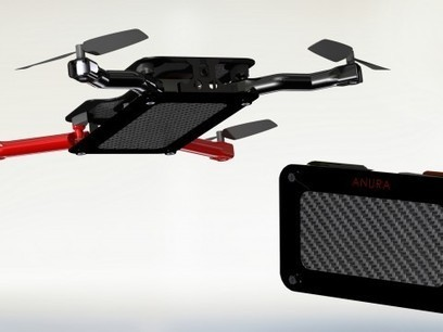 AeriCam Anura–Pocket size Drone—24/7 | Flying Camera for Professionals | 21st Century Innovative Technologies and Developments as also discoveries, curiosity ( insolite)... | Scoop.it