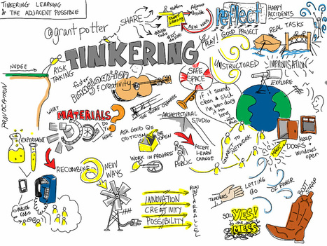 Join Design tinkering ! | Systems Thoughts | Scoop.it