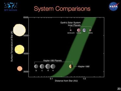 Tweet from @ObservingSpace | Science | Scoop.it